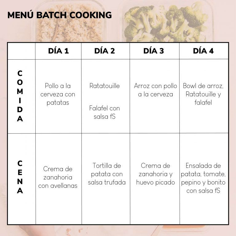 Batch Cooking/ 1 persona